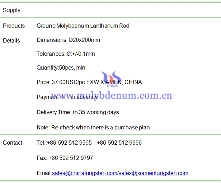 ground molybdenum lanthanum rod price image