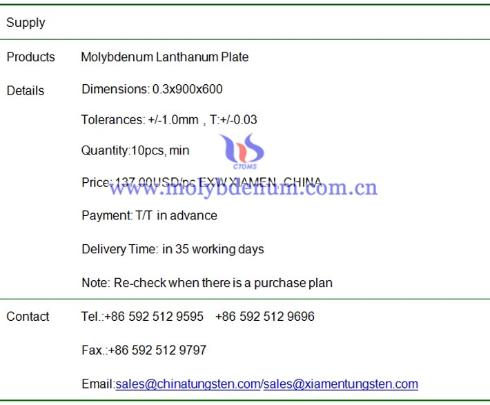 molybdenum lanthanum plate price image