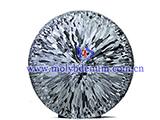 molybdenum market 2026 picture