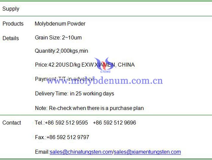 molybdenum powder price image