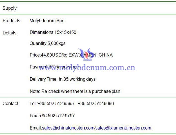 molybdenum bar price image