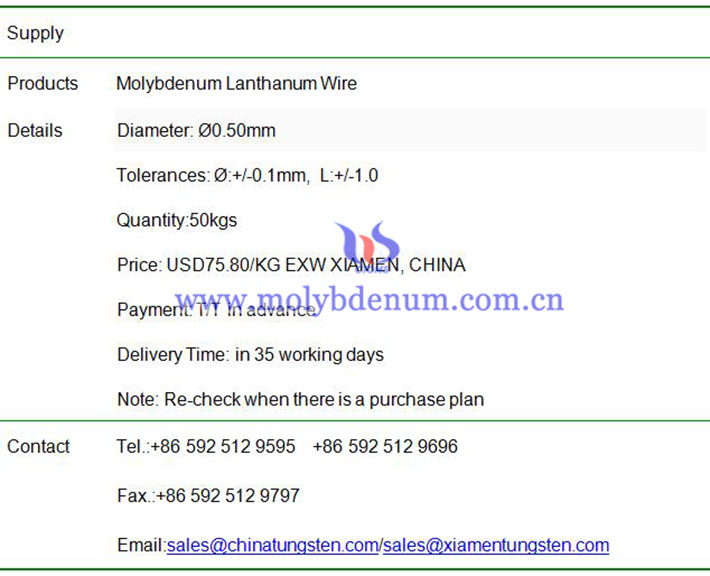 molybdenum lanthanum wire price image