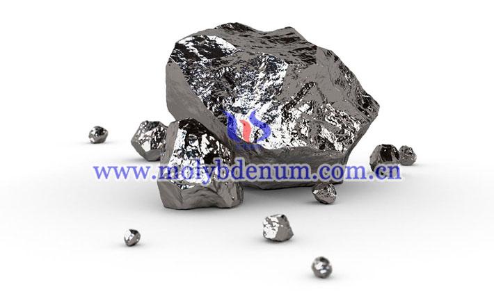 molybdenum prices image