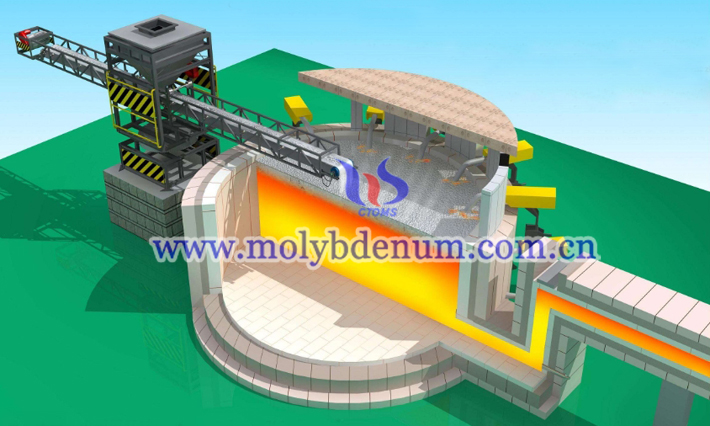 glass all-electric melt furnace image