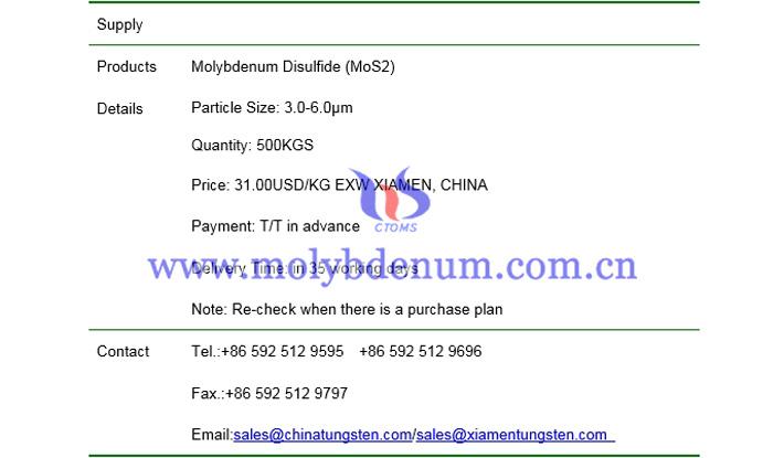 molybdenum disulfide price picture